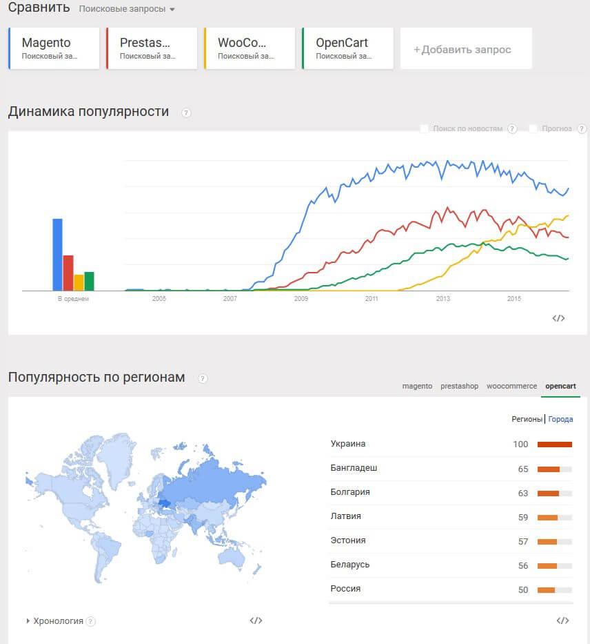 ecomm-trends